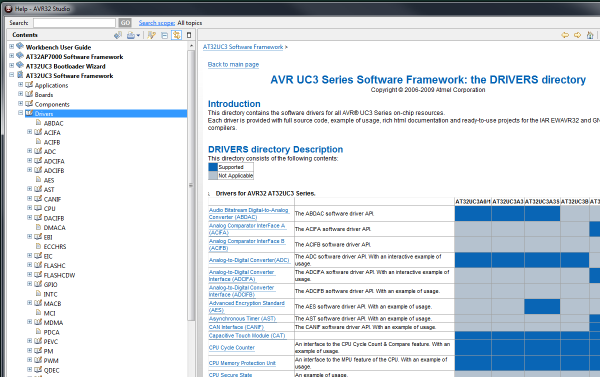 AVR32 ATUC3 software framework reference section