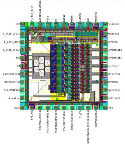Layout of friend23